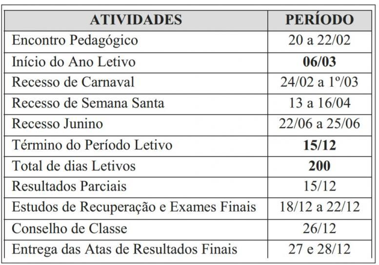 A Secretaria Municipal de Educação informa o calendário escolar do ano de 2017
